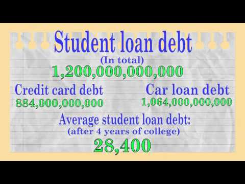 College Tuition & Student Debt in America