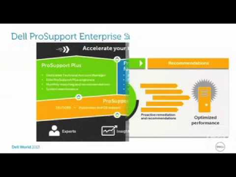 Dell World 2013 - Prevention is the best medicine services for your IT health