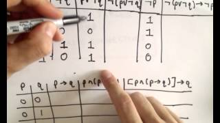 truth table for compound statements