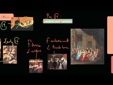 History of Chamber Music (Part 1)