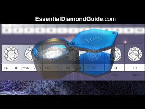 #01.1 Diamond Chart Explained. Buying A Diamond - Your Essential Guide