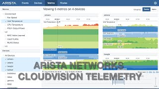 CloudVision Telemetry