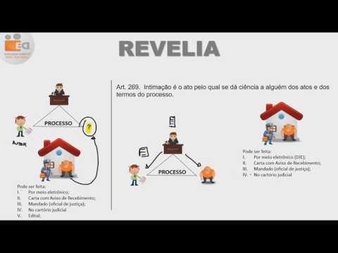 REVELIA AULA 02 - SOLUÇÃO PARA O RÉU REVEL PRODUZIR E APRESENTAR PROVAS [ILUSTRADA]