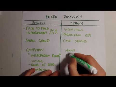 Micro-Sociology