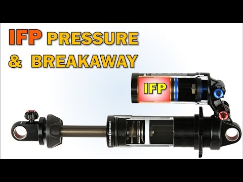 IFP forces on rear shock (MTB rear suspension Ep.9)