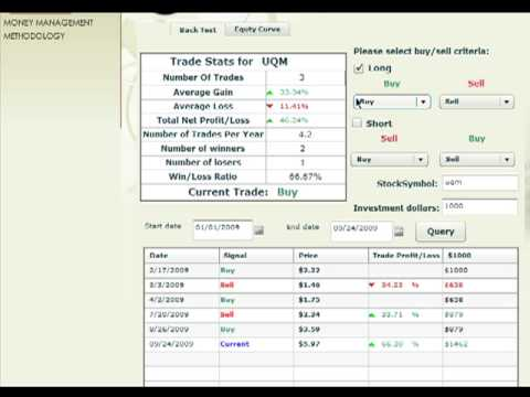 Market Trend Signal UQM - Trend Following - Market Timing - Stock Ratings