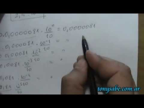 Regla de la cadena parte 1 from YouTube · Duration:  14 minutes 43 seconds