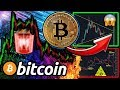 Bitcoin Confidence Soars! INSANE 2015 Coincidence!!! Will ...