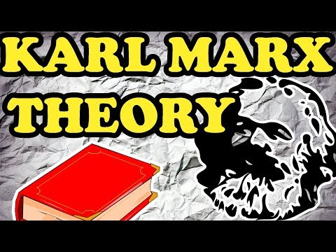 KARL MARX/ OVERVIEW OF THE CAPITAL vol 1