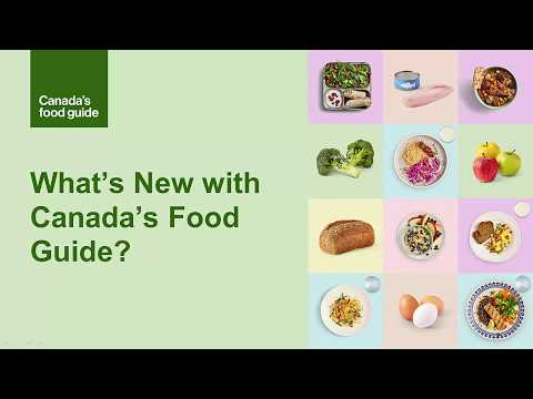 Orientation To Canada's Food Guide