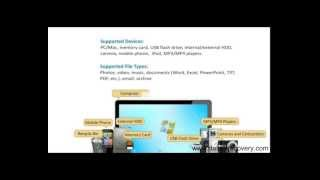 [SD Card Data Recovery]Recover Lost data,deleted Files from SD Card