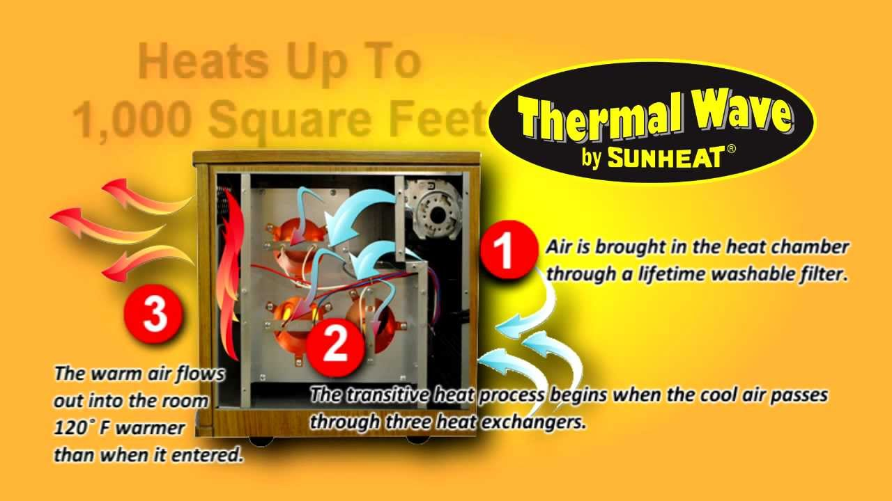 Sunheat Heater Replacement Parts Wiring Diagram Thermal Wave Youtube 1280x720