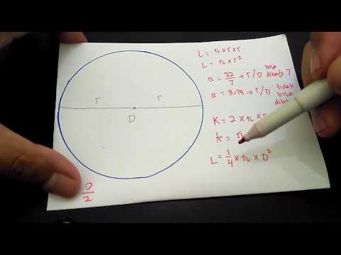 Mengenal Lingkaran