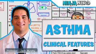 Asthma Clinical Features And Diagnosis