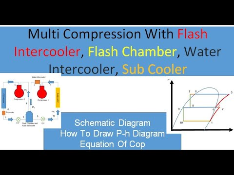 multi compression with flash intercooler, flash chamber, water intercooler,  sub cooler