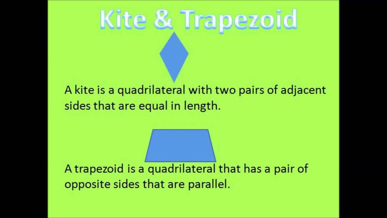 Quadrilateral Family Tree - YouTube