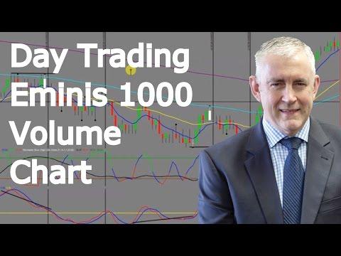 Day Trading Eminis 1000 Volume Chart