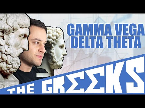 Option Greeks – Most Important Option Trading Concept