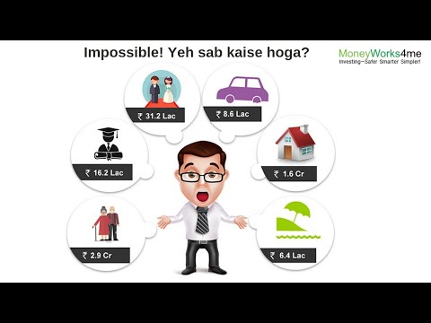 Financial Planning Tool – Moneyworks4me.com