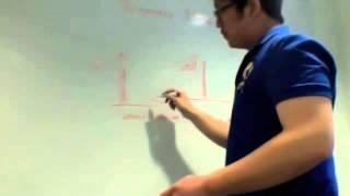 第2言語として英語を完全マスターした学生が、英語の勉強法を伝授しま...