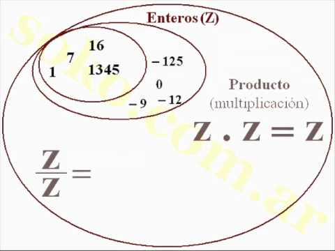 Matemtica conjuntos numricos youtube ccuart Choice Image