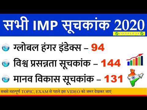 India's rank in various indexes 2020 | Updated & Latest Current affairs 2020 | pramukh suchkank