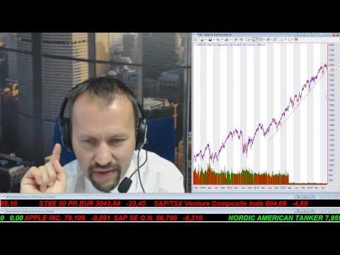 Smallcap-Investor Talk 269 mit Gold, US$, Crashgefahr, Tesla und Pacific Ethanol