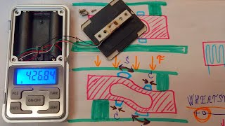 What's inside a digital scale & how does it work