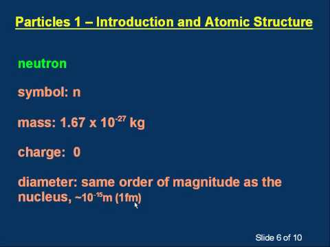 P01 Particles. Introduction. Atomic Structure