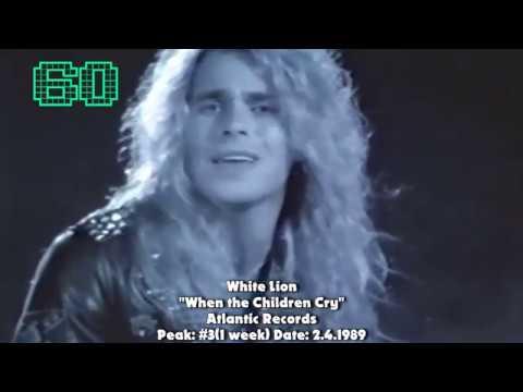 1989 Billboard Year-End Hot 100 Singles