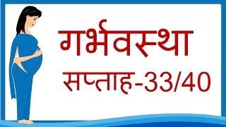 Pregnancy | Week by Week  | Hindi | Week 33