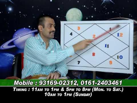 rajesh joshi astrologer taurus lagna