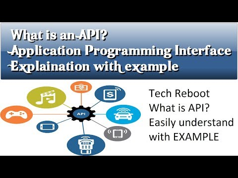 What is an API? -Application Programming...