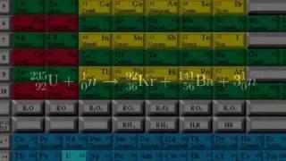 Complex Numbers - Неизбежность SE (beta)
