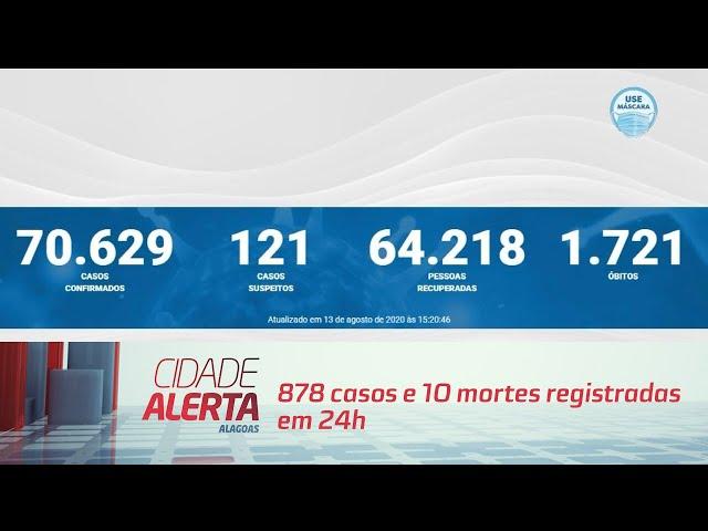 Coronavírus em AL: 878 casos e 10 mortes registradas em 24h