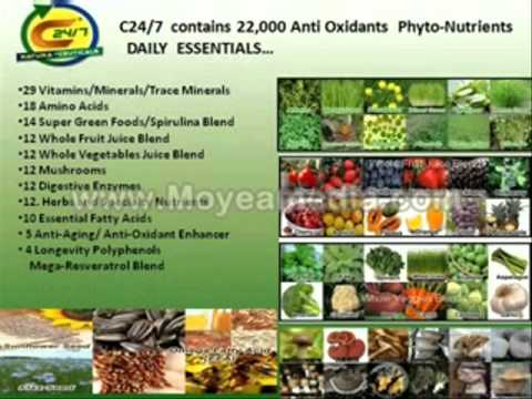 AIM GLOBAL - C 24/7 NATURA-CEUTICALS VCAPS ROUND THE CLOCK NUTRITION