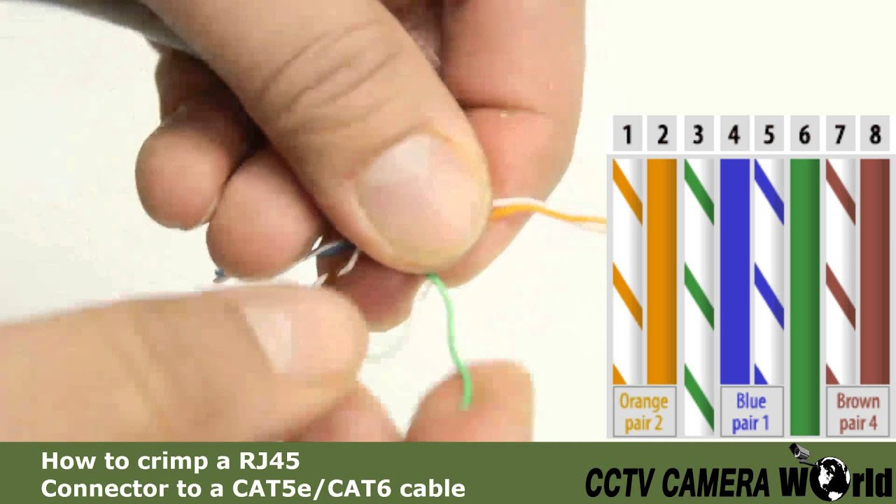 Cat5e Wiring Diagram For Nvr Online Cat 5e Wire Diagrams Ip Camera Installation Step 3 Crimping Rj45 Connectors Youtube Ethernet Cable