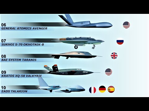 The 10 Military Drones of the Future
