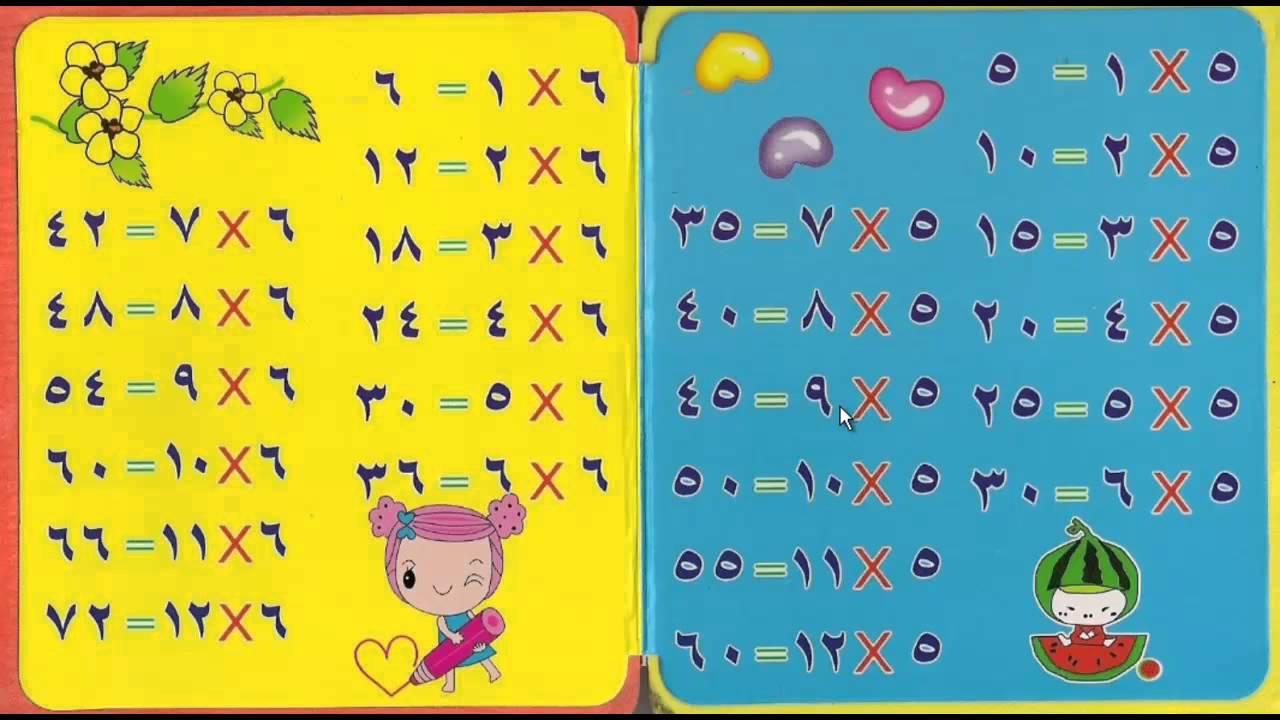 أسرع طريقة لحفظ جدول الضرب للأطفال جدول 6 و7 Youtube