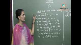 gujarati grammar part 1 chand std 10th vadodara tuition com mp4