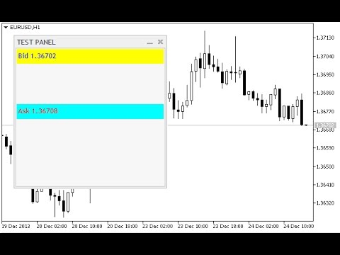 Buttons separate windows forex indicators