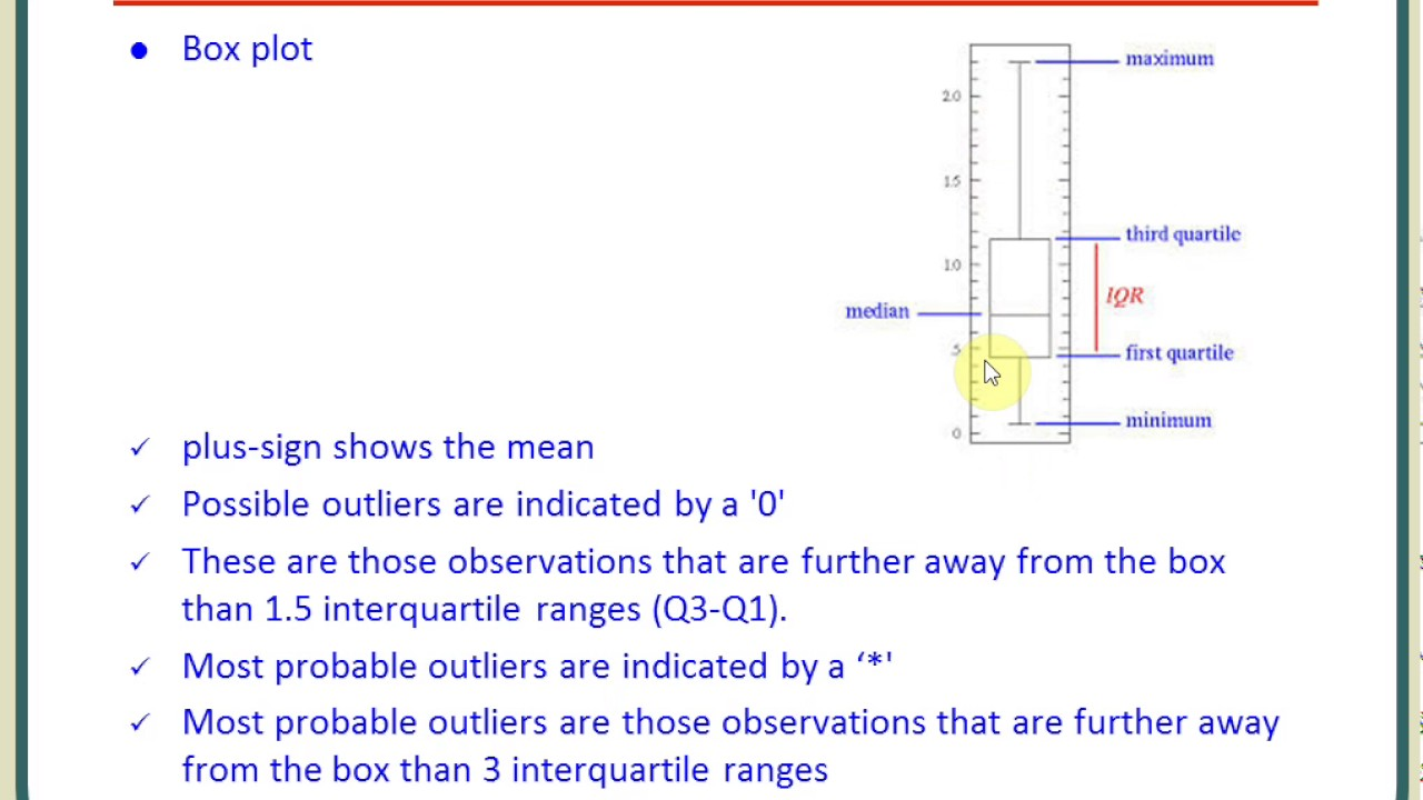 How to find Outlier (Outlier detection) using box plot and then Treat it