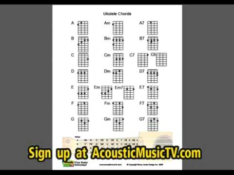 Pdf Guitar Mandolin Ukulele Chord And Music Charts Youtube