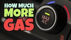 How much MORE GAS does your AC use?