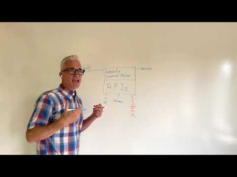 Whiteboard Chats   API Security with Amplify