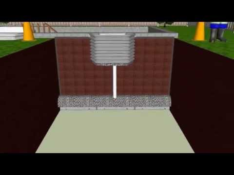 #1 Window Well Drainage | Installation | Repair | Toronto