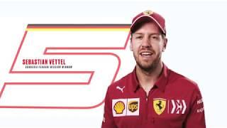 Formula 1 2019 — GP del Brasile - Preview Scuderia Ferrari