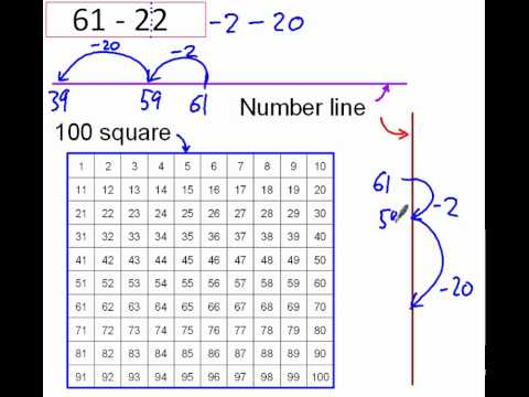 Mental Subtraction - Partitioning