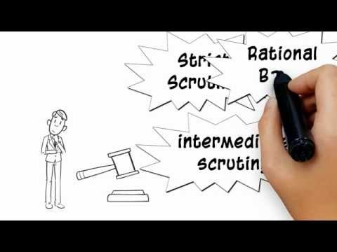 What Are The Strict Scrutiny, Intermediate Scrutiny, And Rational Basis Tests