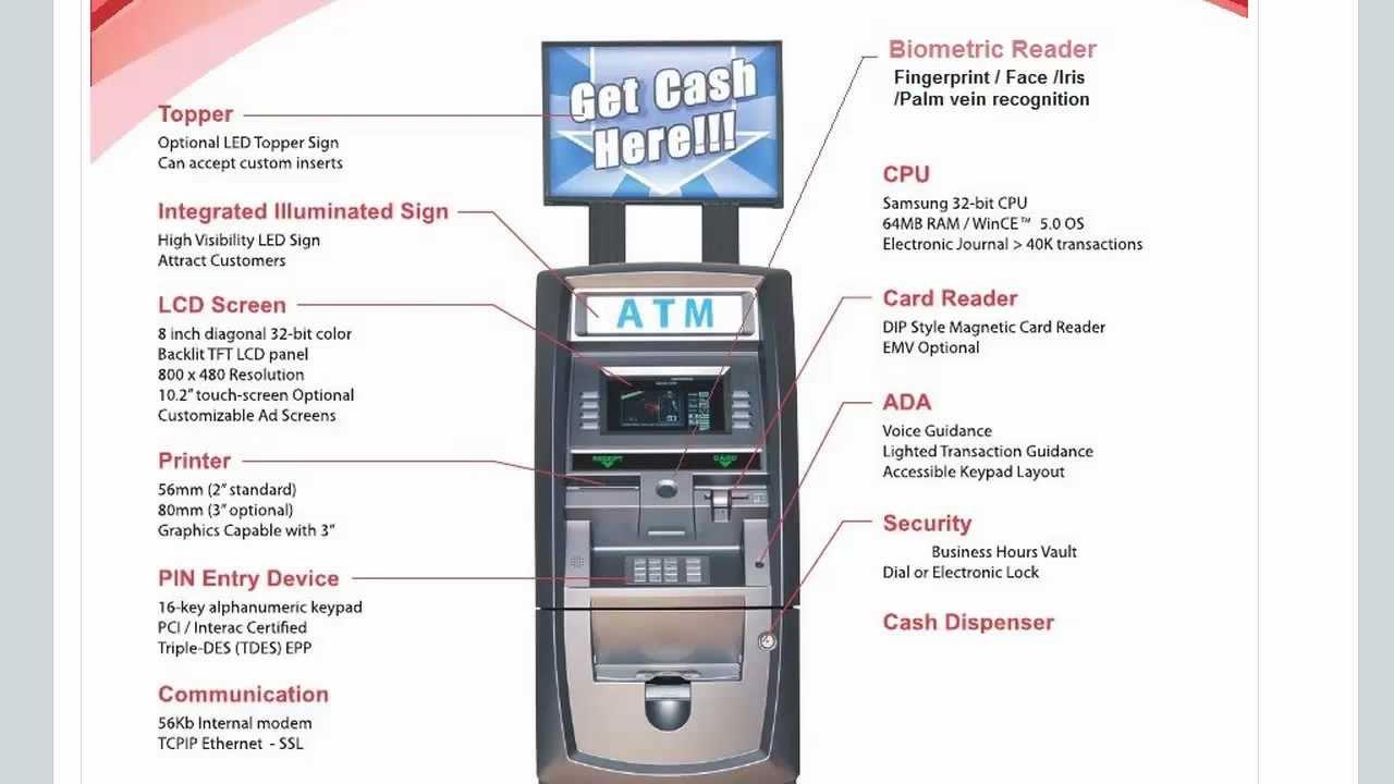 Biometrics For Dummies Pdf